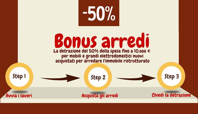 bonus-mobili-2017-detrazini-fiscali