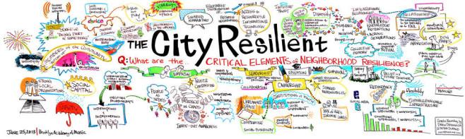 milano resilient city